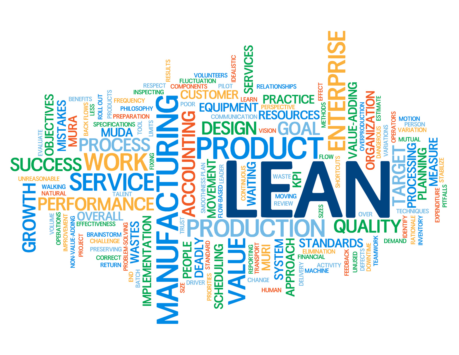 Project Management: 5S (or 6S) Lean Management Technique: Possible Uses In